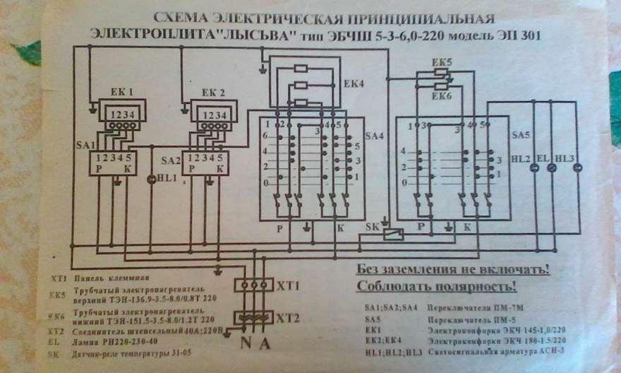 Ремонт электроплиты лысьва 301 своими руками 47