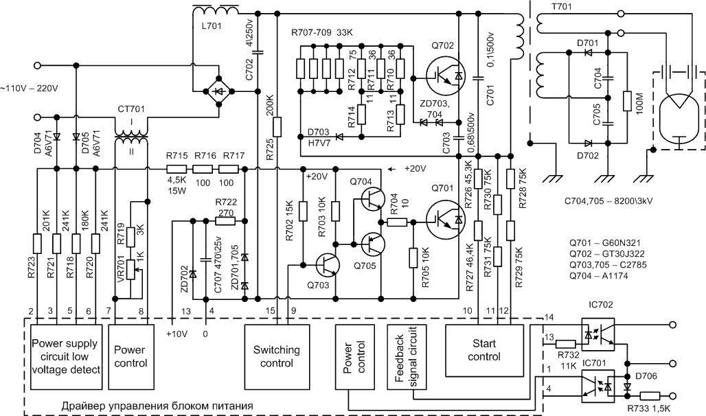 Схема Инвертора микроволновой